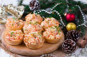 Рецепты горячих закусок на Новый год 2022